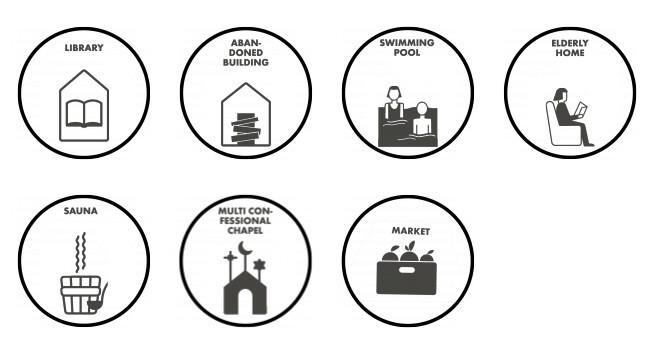 CommonsPoly, el juego de lo procomún, para aprender a cooperar y entender la importancia de los bienes comunes.